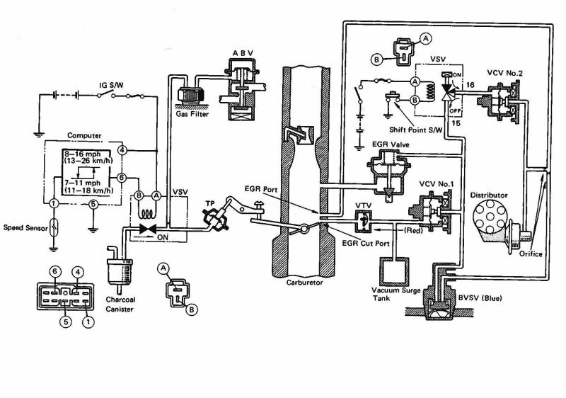 emissions_scan_schematic